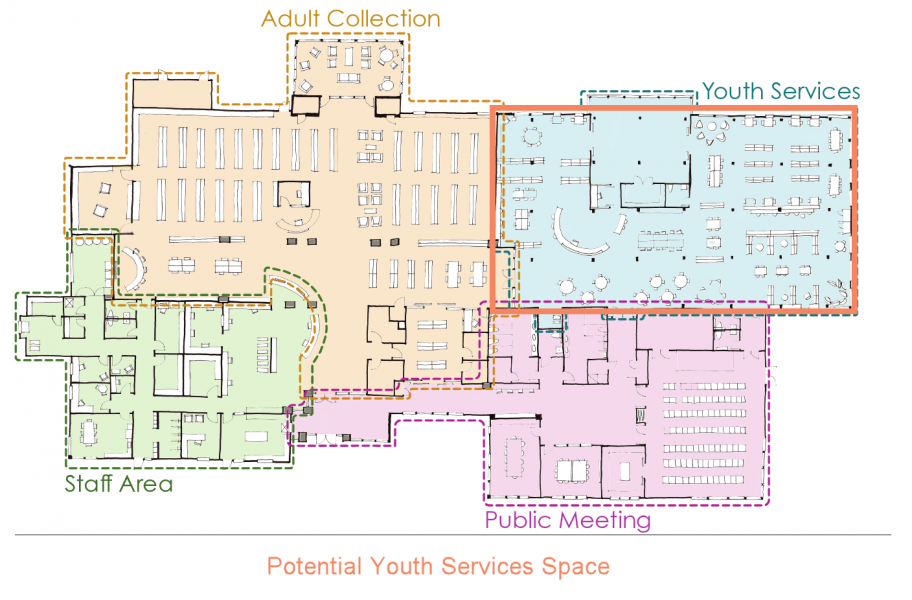 Floorplan image showing the youth services area